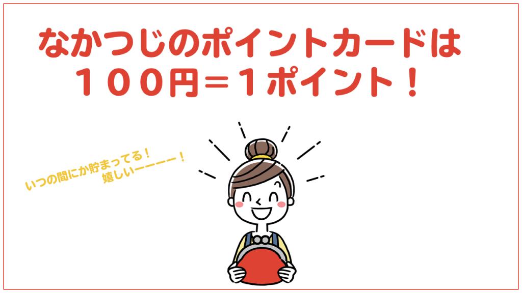 100円1ポイント