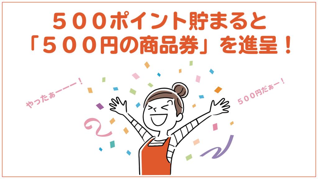 500ポイントで500円の商品券